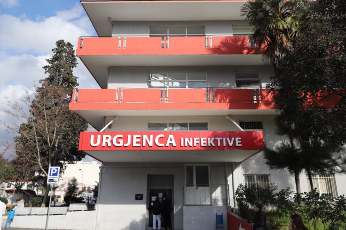 Konfirmohen 12 raste të reja me Covid-19 brenda 24 orëve të fundit në Shqipëri! Rritet numri i të shtruarve në spital